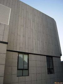 Light Weight Reinforced Fiber Cement Exterior Panels Environmentally Friendly
